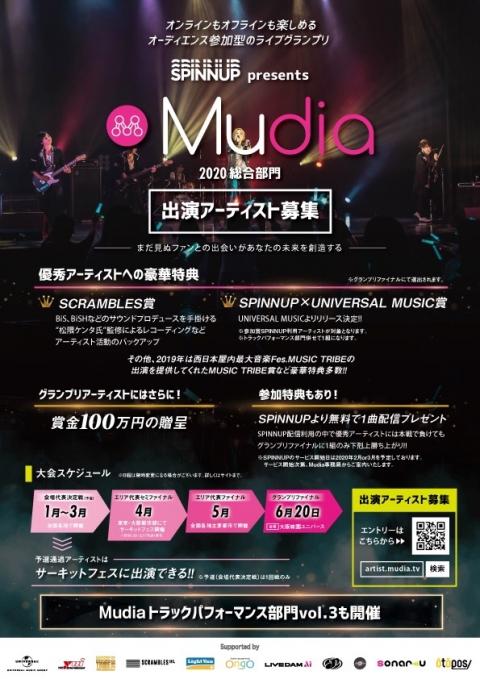 Mudia2020